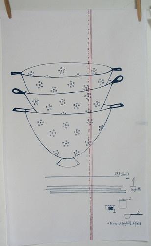 teresa green ~ collander tea towel - a good idea for doodling on tea towels if you're that way inclined!
