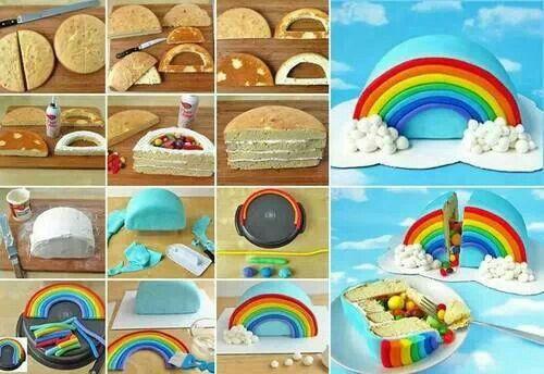 Rainbow Piñata cake @Karen Dunick Spear