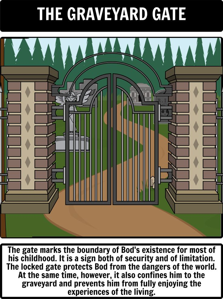 The Graveyard Book - Themes, Symbols, and Motifs: Themes, symbols, and motifs come alive when you use a storyboard. In this activity, students will identify themes and symbols from the novel, and support their choices with details from the text. Here is a close up of the graveyard gate.