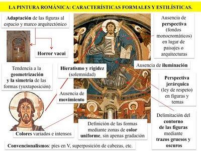 La pintura románica: características formales y estilísticas.
