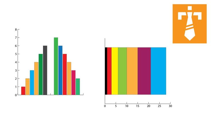 how to create graphs in adobe indesign cc