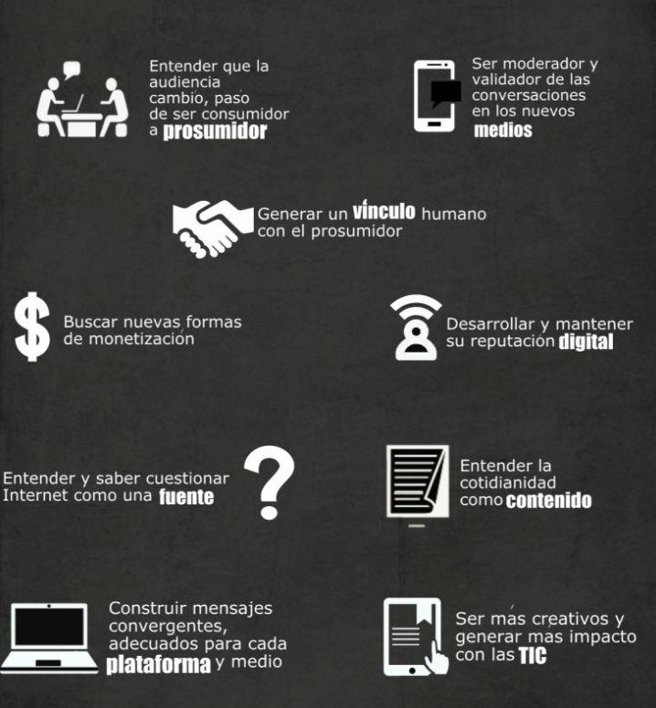 Los retos del periodista digital en la actualidad