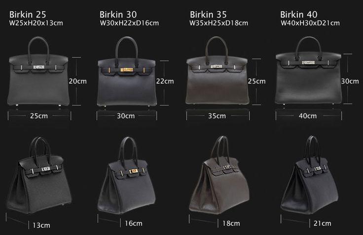 birkin bag knockoff - birkin 25 vs 30 - Google Search | Handbag Hermes berkin ...