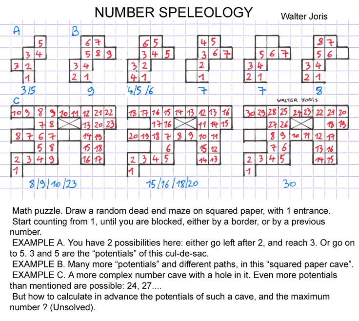 Number speleology, math puzzle and game.