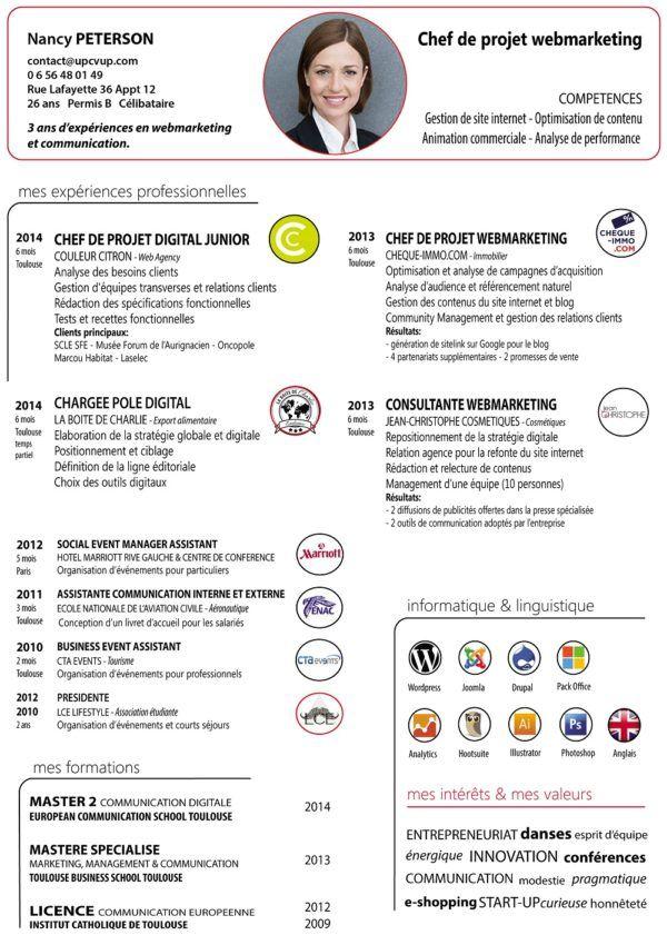 CV Consultant Marketing Cv consultant, Modèle cv et
