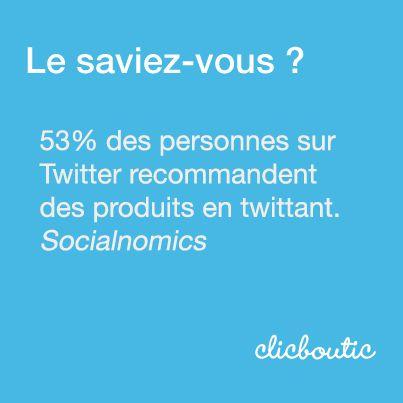 [Le saviez-vous ?] 53% des personnes sur Twitter recommandent des produits en twittant. Socialnomics