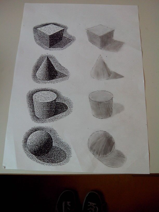 Goemetrische basis vorming tekenen
