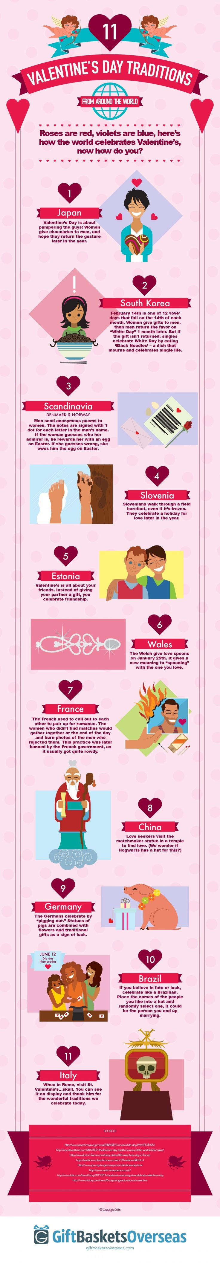 A Guide on How People Celebrate Valentine's Day Around the World Infographic