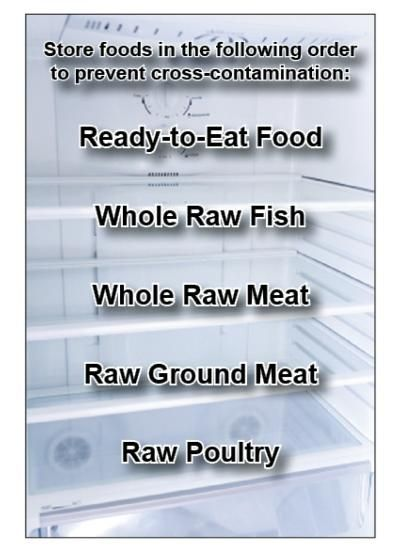 Restaurant Kitchen Rules And Regulations 37 best higiene images on pinterest | food safety, culinary arts