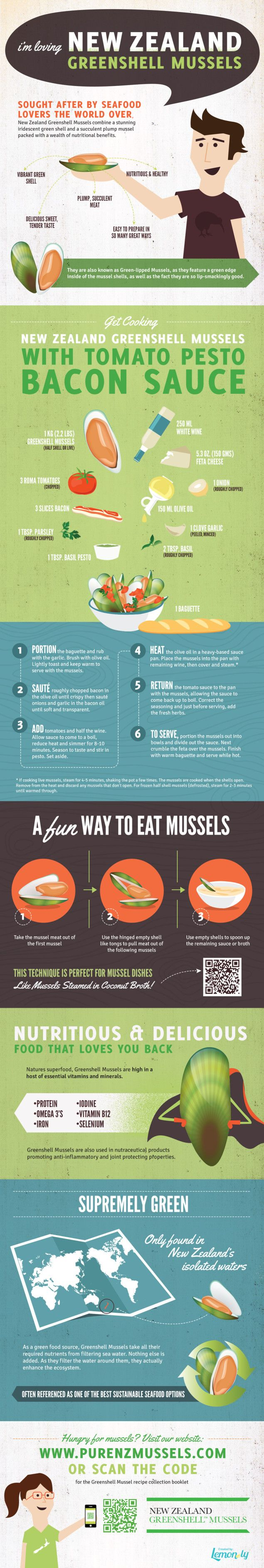 65 best nz infographic images on Pinterest   Info graphics, New ...