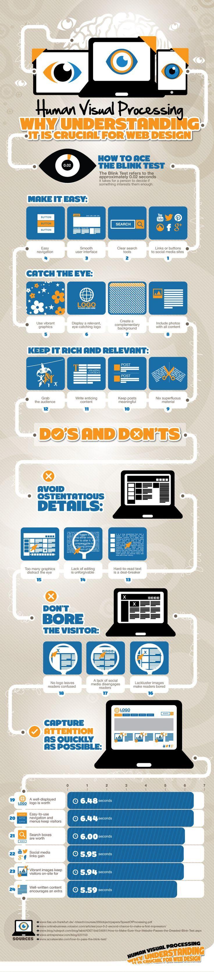 infographics - Church Website Design Ideas