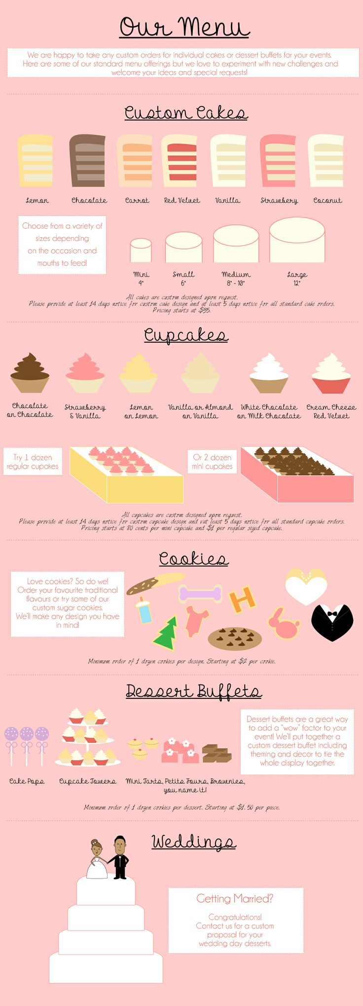 Sugar Rush Dessert Menu