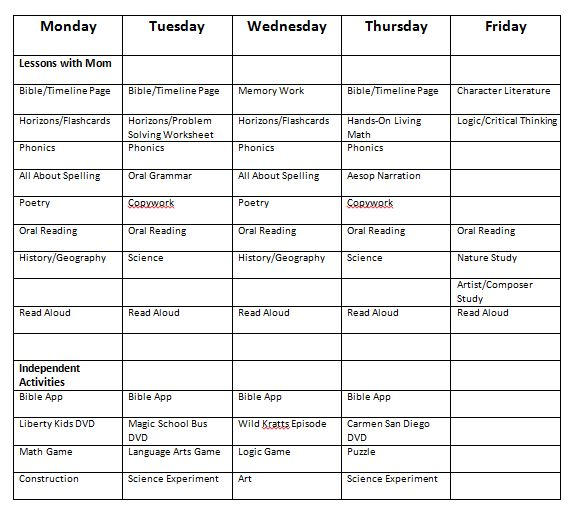 curriculum choices and daily schedule 12th 9th and 2nd