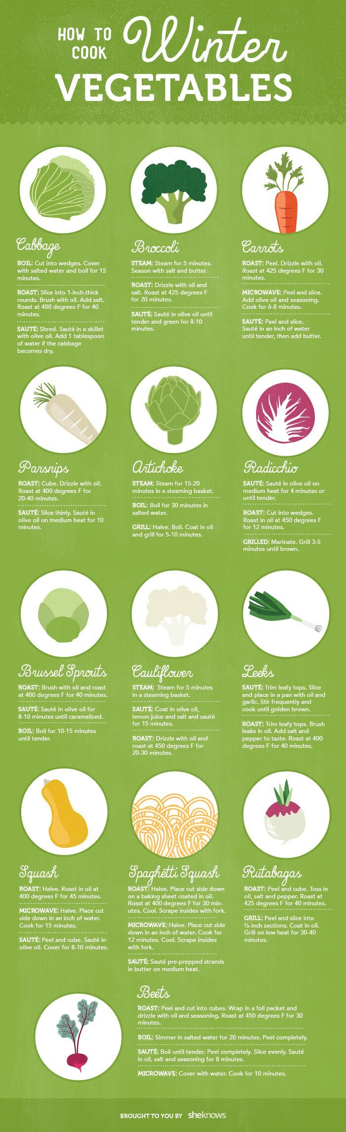 How to cook winter vegetables INFOGRAPHIC From artichokes to rutabagas, the best ways to cook each winter vegetable:
