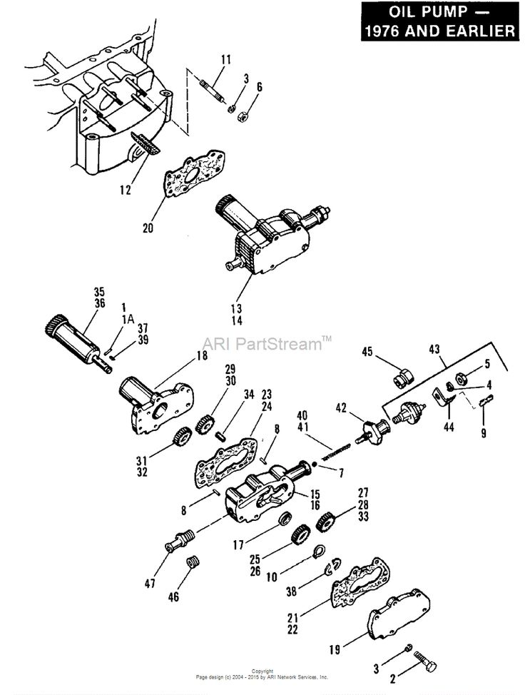 Parts Finder St. Charles Harley-Davidson® St. Charles, MO