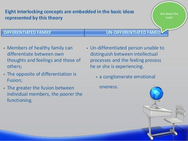 7 Best Family Systems Theory Images