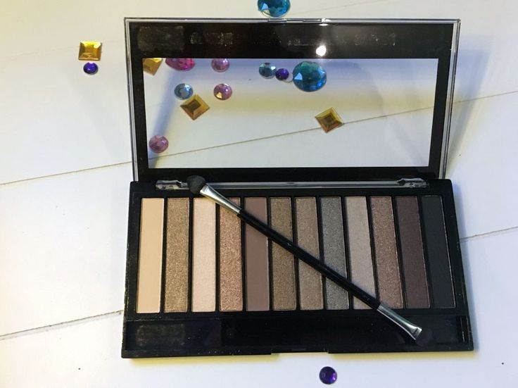 Makeup Revolution Redemption Palette Iconic 2 review het palette
