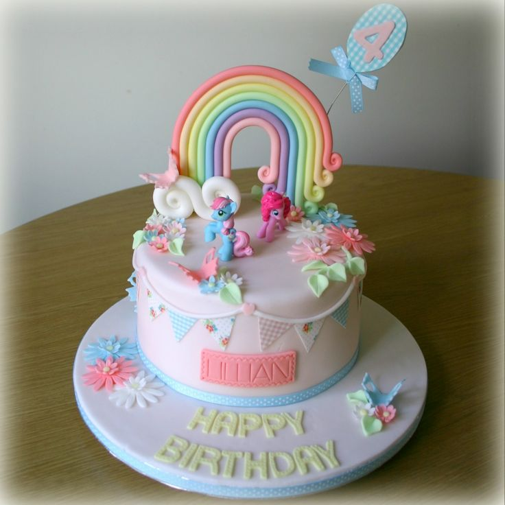 Rainbow Birthday Cake Images