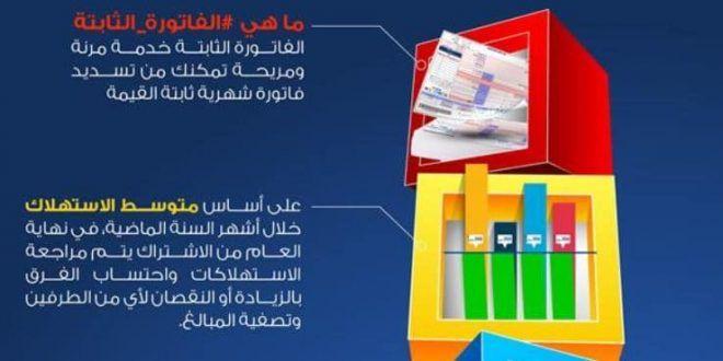 الاشتراك في خدمة الفاتورة الثابتة وشروط الحصول عليها من خلال الشركة السعودية للكهرباء Convenience Store Products Convenience