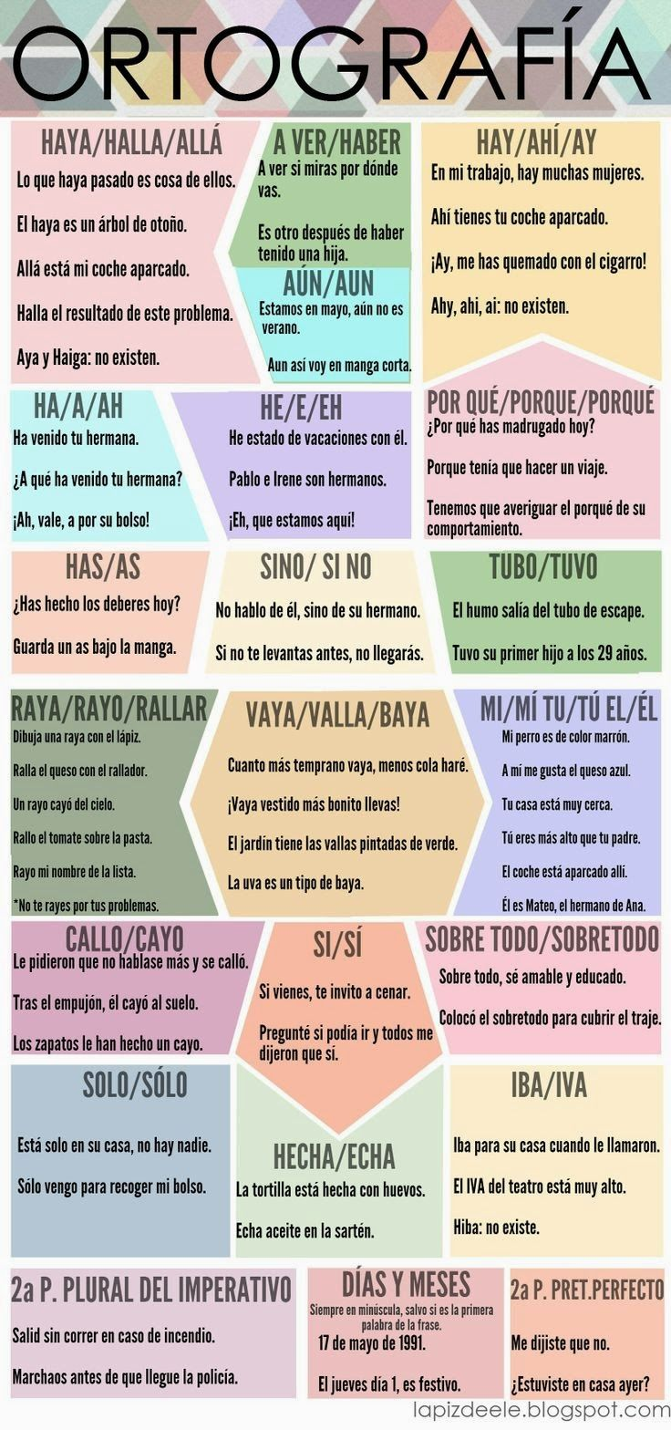 #Spanish #Ortografia