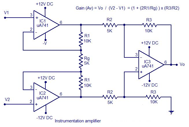 #InstrumentationAmplifier is a type of differential amplifier that has been outfitted with input buffer amplifiers.