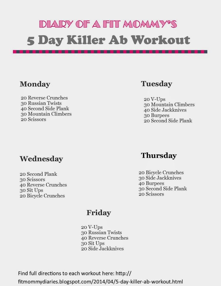5 Day Killer Ab Workout