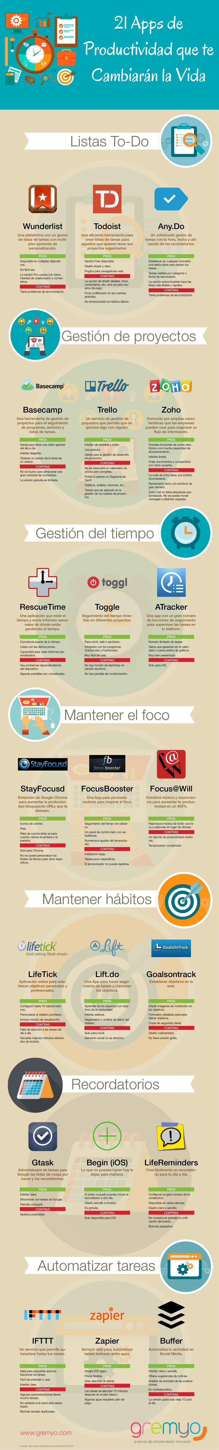 21 Apps de Productividad que Te Cambiarán la Vida #infografia #infographic #apps