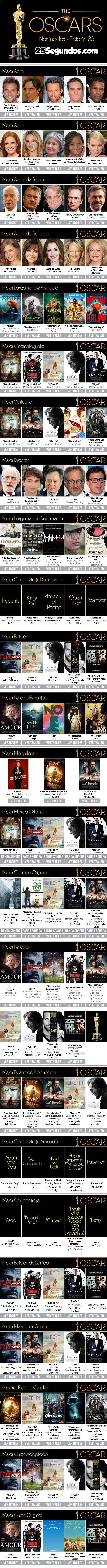 Nominados a los Oscars 2013 #infografia #infographic