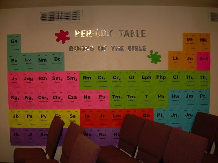 Best 25 Sunday School Decorations Ideas On Pinterest