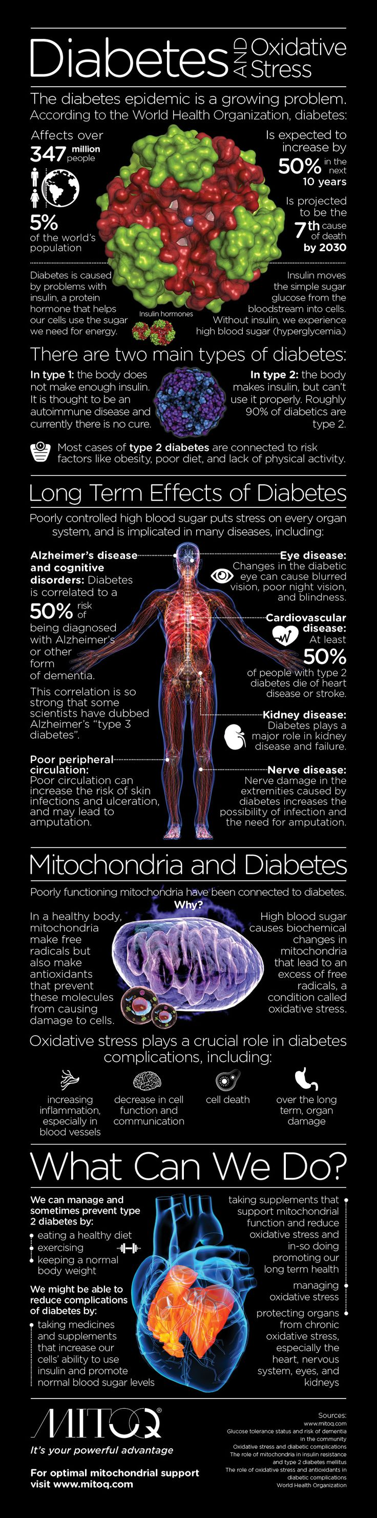 Diabetes & Oxidative Stress - Reduce your oxidative stress by 40% in 30 days with Protandim nrf2 and upregulate yout mitocondria with Protandim nrf1