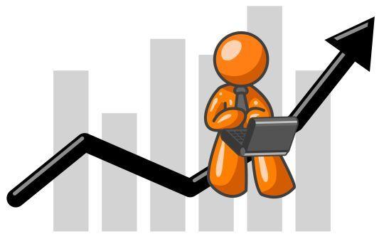 how to choose a portfolio short term