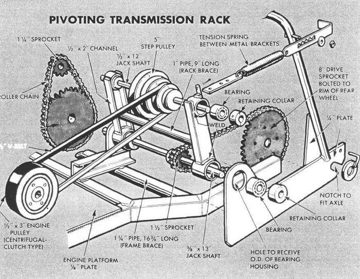 Mini Bike Transmission