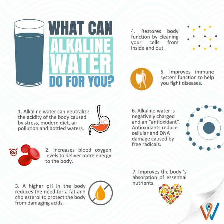 Drinking alkaline water has a number of health benefits as compared to tap water! Check out this list of benefits that alkaline water can provide! So, switch to alkaline water for a healthy you! #starwellnesssg #healthyliving #betterliving #alkalinewater