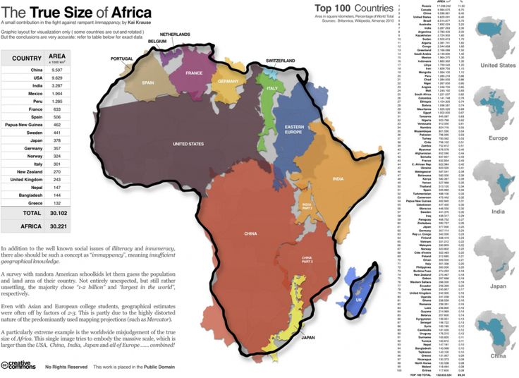 The actual size of Africa: