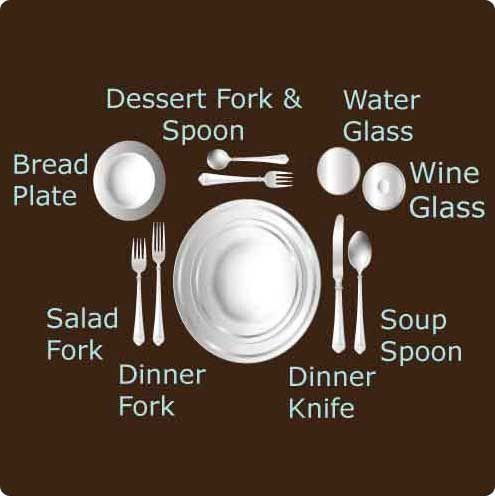 16 best dining etiquette images on pinterest tags for Table etiquette