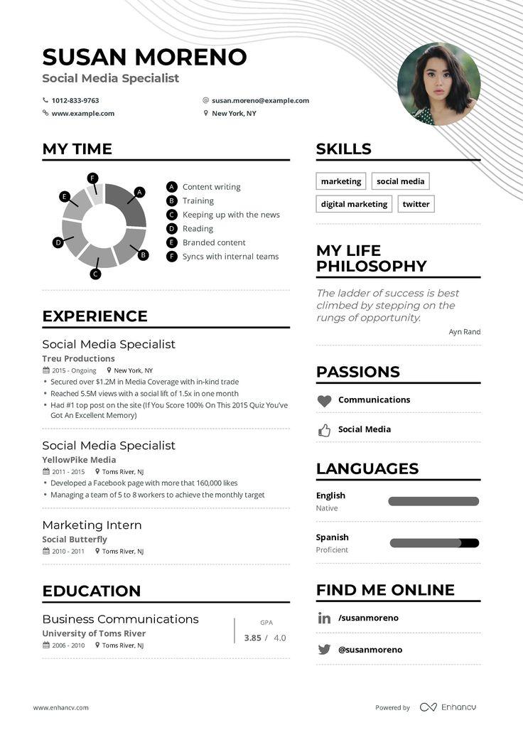 resume officer