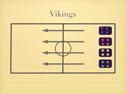 Physical Education Games - Vikings