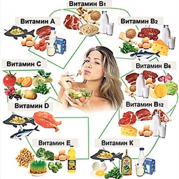 Правильное питание – это один из основных компонентов здорового образа жизни, который обеспечивает нормальное развитие, рост и жизнедеятельность человека, способствует укреплению организма и профилактику различных заболеваний. Сразу стоит отметить, что оно не является какой-то изнуряющей диетой, жестким ограничением или временной мерой. Как правило, люди, встающие на этот путь, уже с него не сходят, а придерживаются рекомендаций по правильному сбалансированному питанию и в будущем. И это…