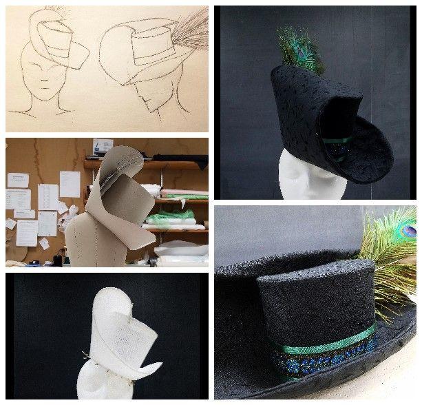 Gustavus Adolphus College March 2018 Advanced Costuming Techniques Hat Creation