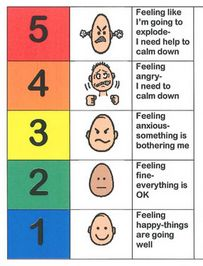 Emotion Scale. A poster design to help children identify ... |Identifying Emotions Chart
