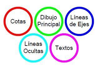 Ejercicios AutoCAD® | | Aprende Acad Rapido.com