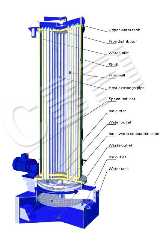 Tube ice maker machine component: