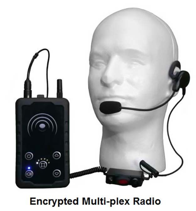 Best 2 way radios for preppers
