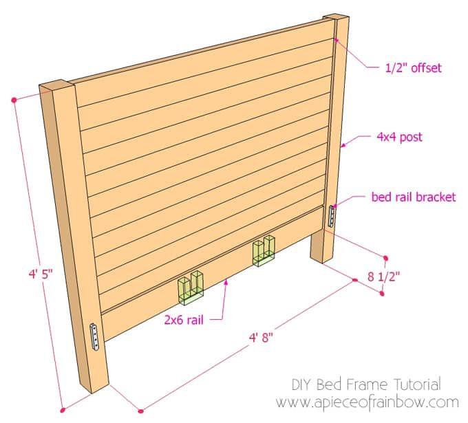 diy bed frame and wood headboard - Diy Kingsizekopfteil Plne