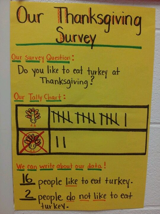 Thanksgiving turkey survey- Kindergarten; great way to teach young ones about using data.