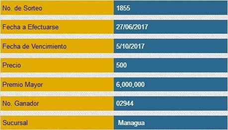 #LoteriaNacional de Nicaragua sorteo 1855 del Martes 27 de Junio 2017