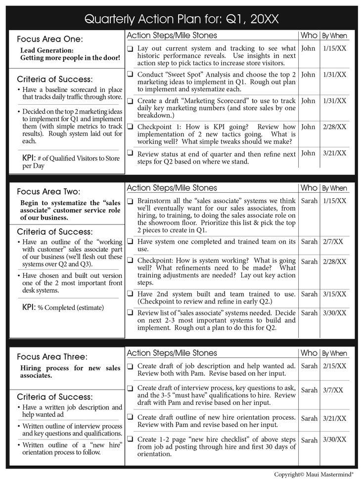smart goal template pdf