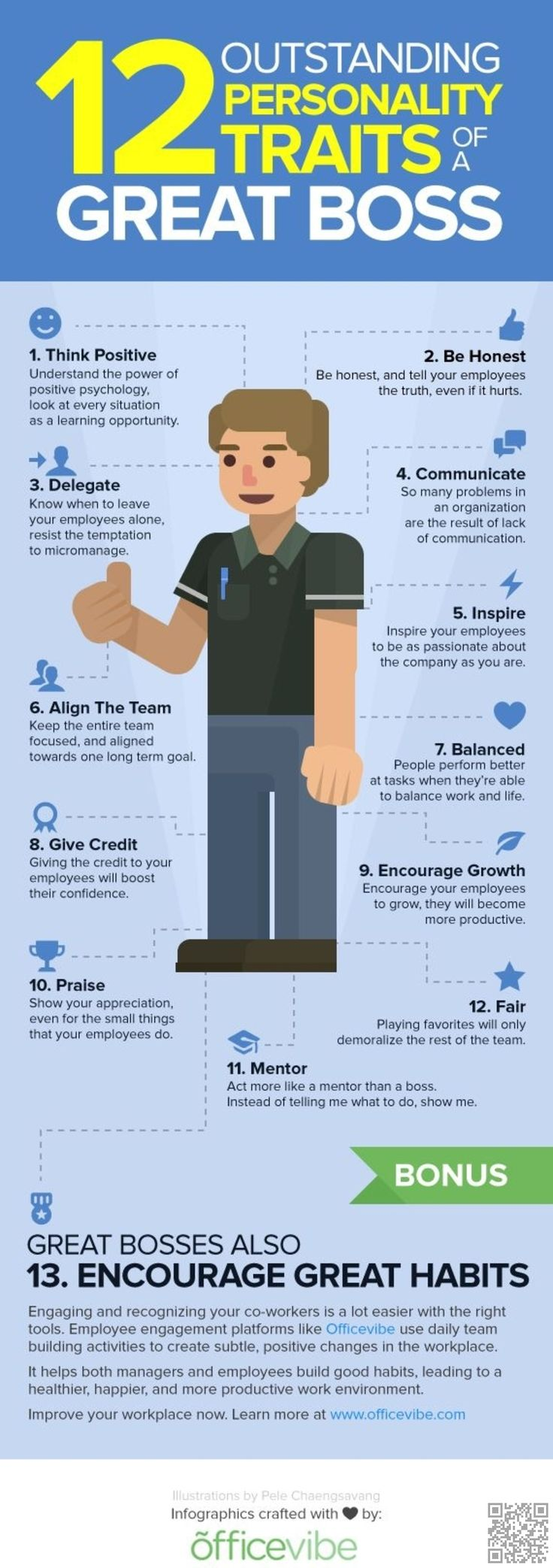 Who Are You? #These Personality #Infographics Will Help You Find out ... #Creative