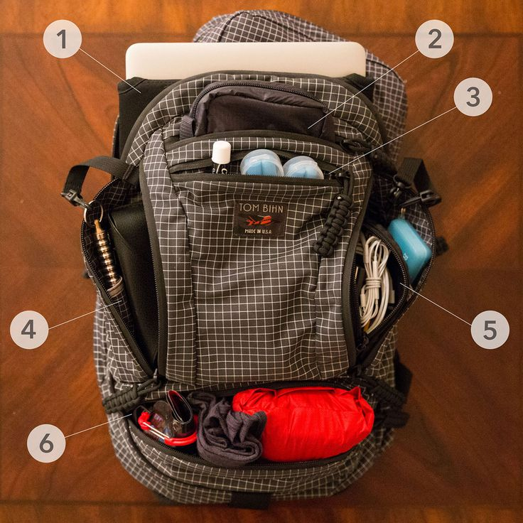 Lighter, Faster, Easier:  The Complete Packing List and Guide to Ultralight Travel - Tom Bihn Synapse 19