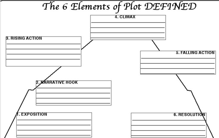 12 best graphic organizers images on pinterest teaching. Black Bedroom Furniture Sets. Home Design Ideas